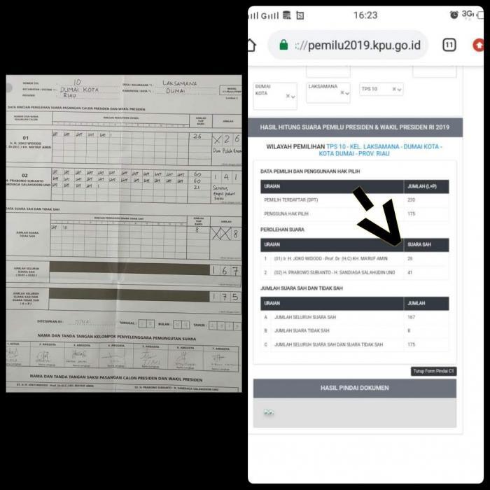 KPU Dumai Akui Kesalahan Input Formulir C 1, Berikut Penjelasannya | KPU-Dumai,Pemilu-2019,Kota-Dumai